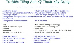 tieng anh xay dung, tiếng anh xây dựng