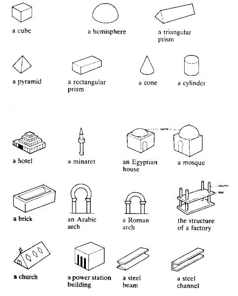 Từ vựng về hình dạng và tính chất của vật thể