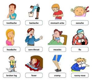 Tiếng Anh về các loại bệnh thường gặp