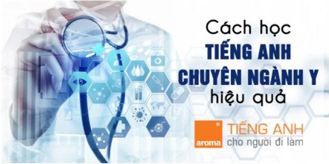Cach-hoc-tieng-anh-chuyen-nganh-y-hieu-qua-theo-nguyen-tac-1h5w