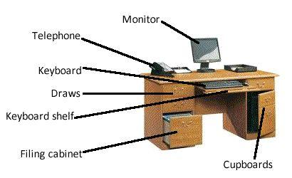 Học tiếng Anh qua hình ảnh các bộ phận máy tính